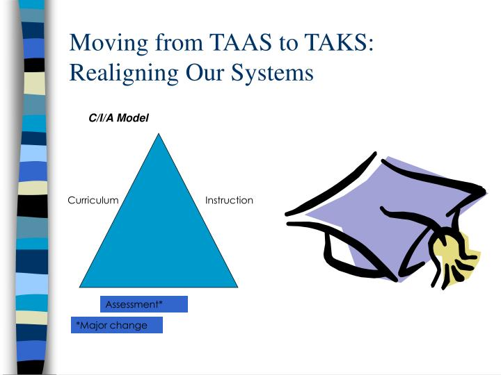Moving from TAAS to TAKS:  Realigning Our Systems