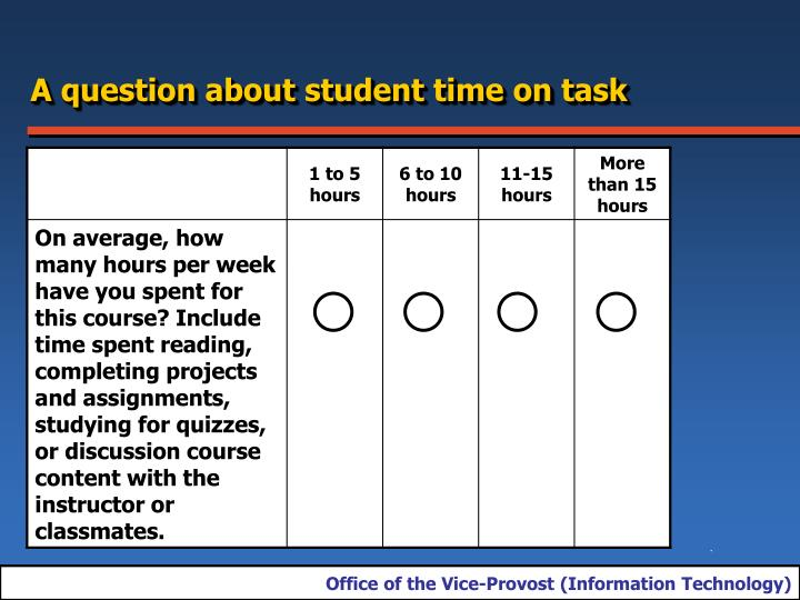 A question about student time on task