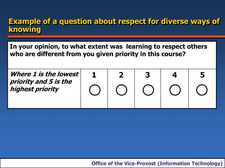 Example of a question about respect for diverse ways of knowing
