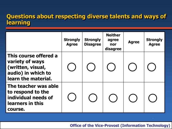 Questions about respecting diverse talents and ways of learning