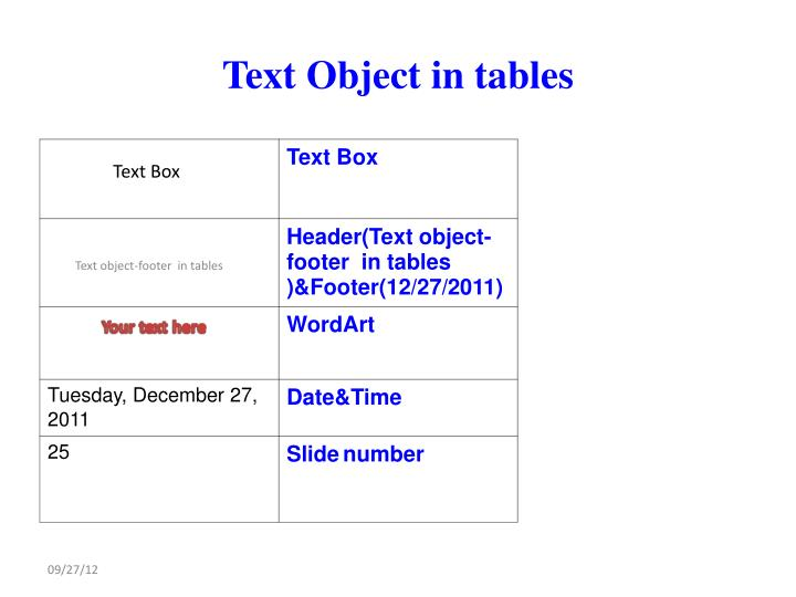 Text Object in tables