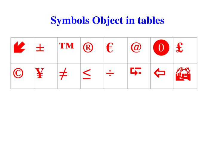 Symbols Object in tables