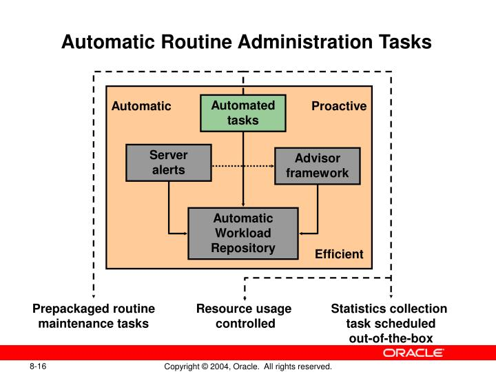 Automatic Routine Administration Tasks