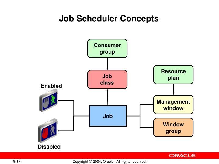 Job Scheduler Concepts