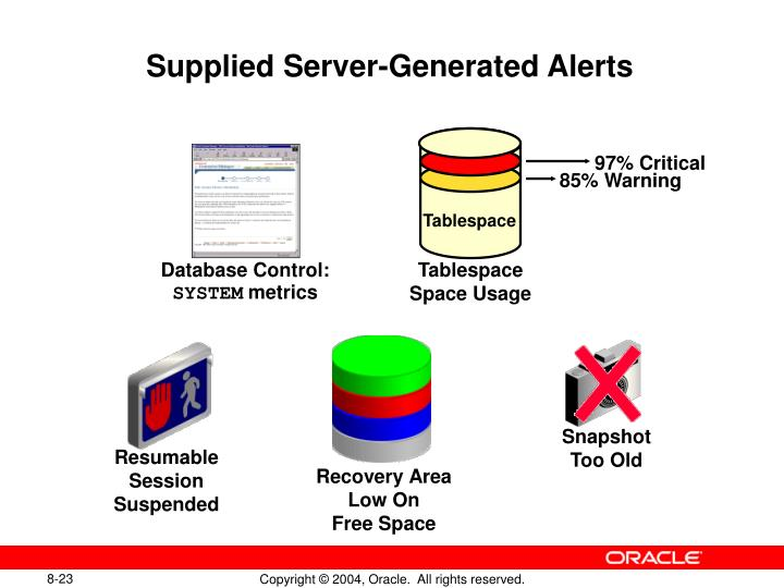 Supplied Server-Generated Alerts
