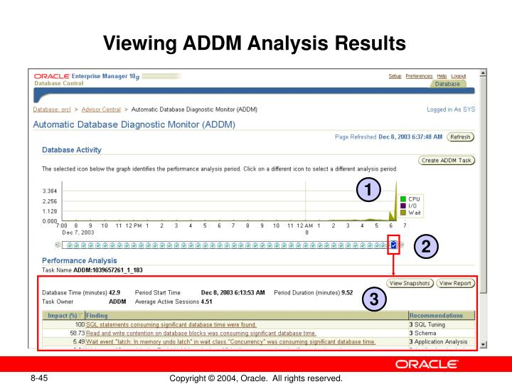 Viewing ADDM Analysis Results