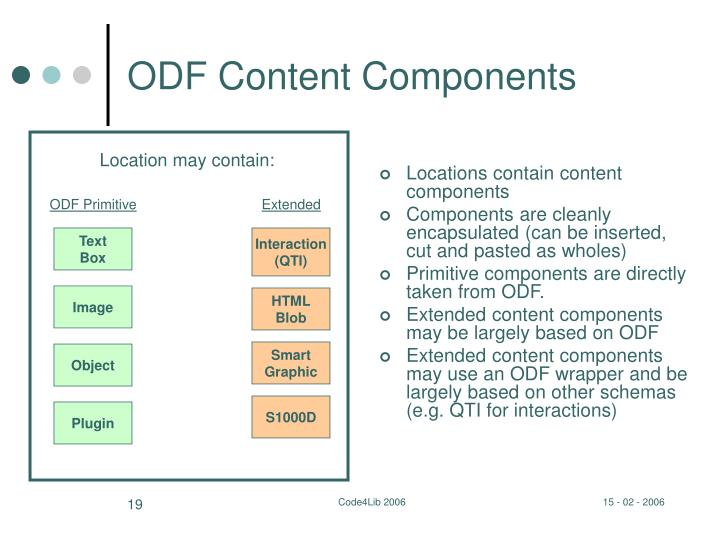 ODF Content Components