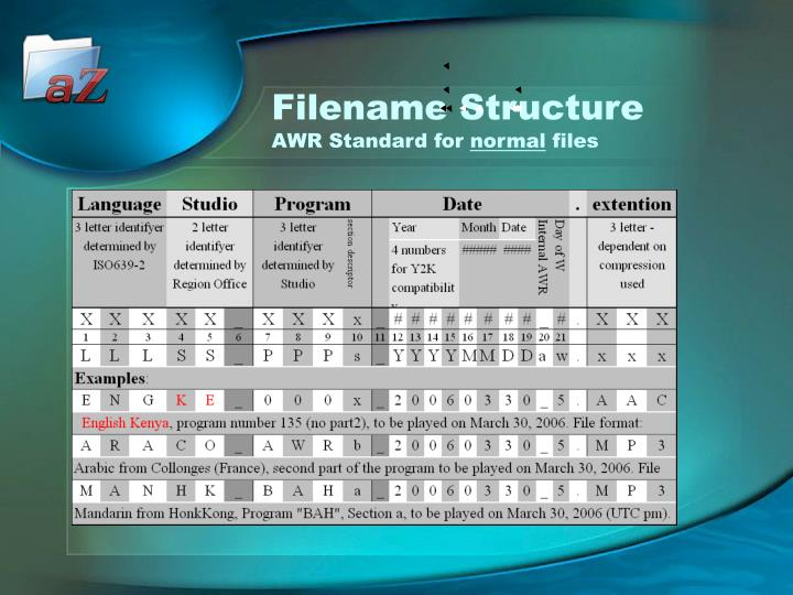 Filename Structure