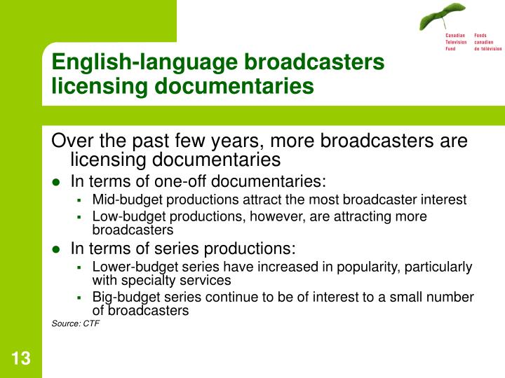English-language broadcasters licensing documentaries