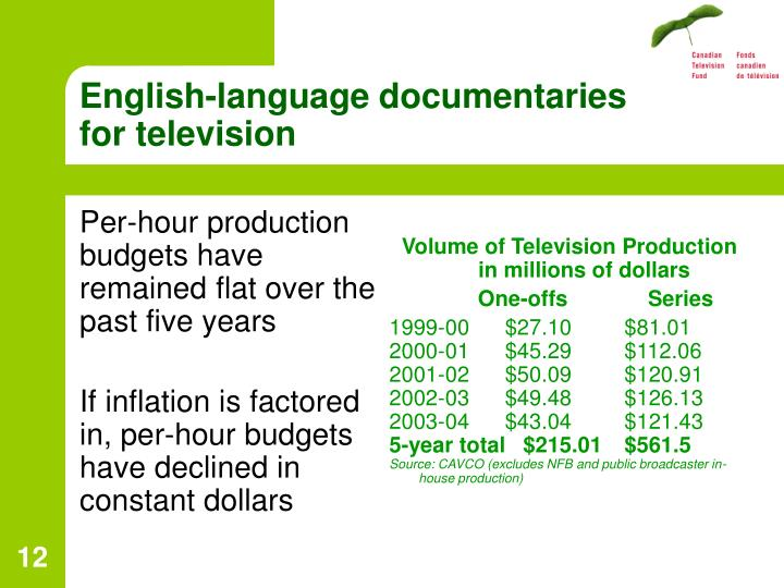 English-language documentaries for television