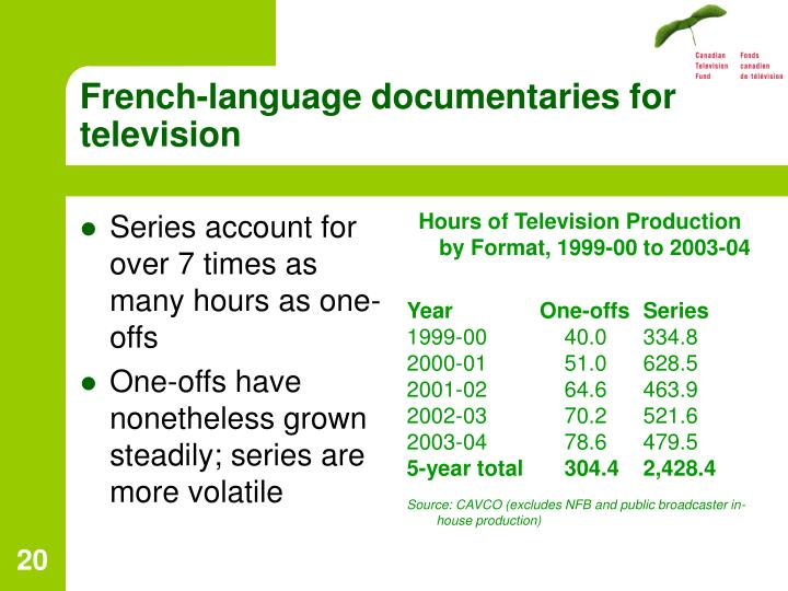 French-language documentaries for television