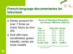 french language documentaries for television