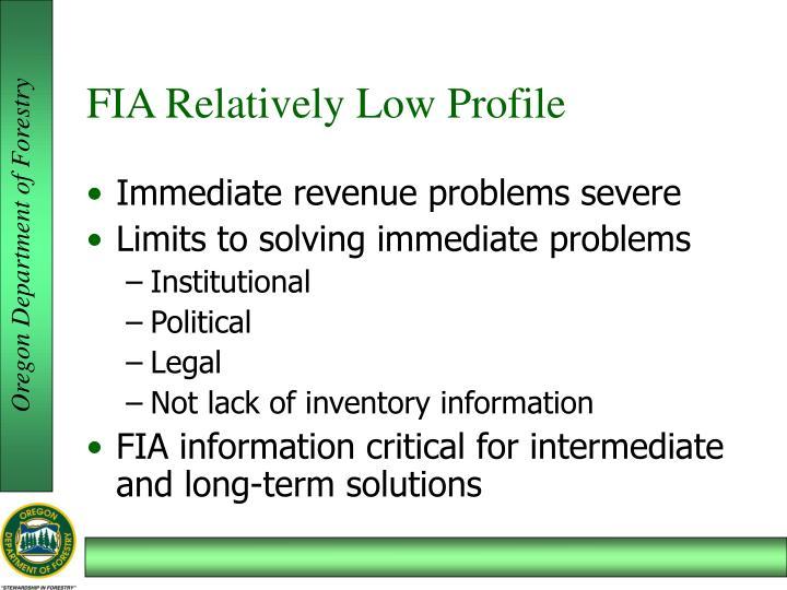 FIA Relatively Low Profile