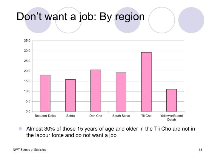 Don't want a job: By region
