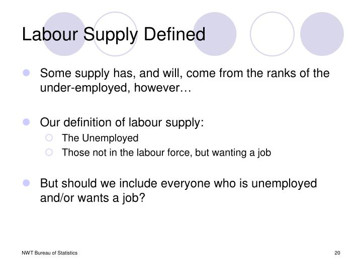 Labour Supply Defined