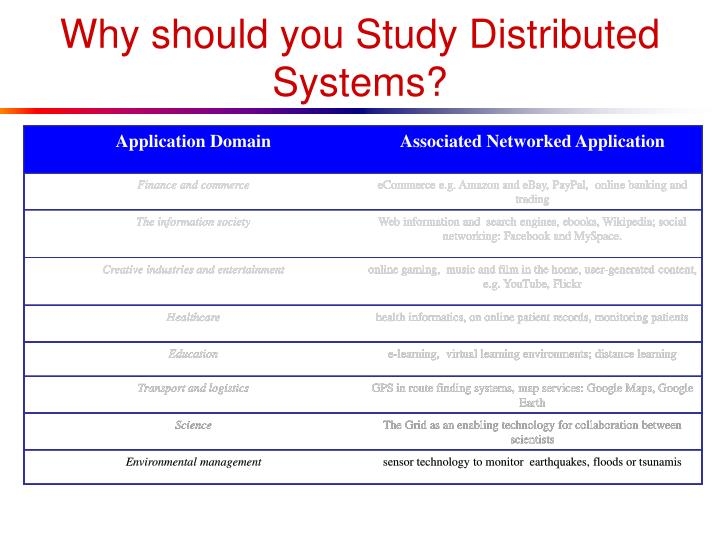 Why should you Study Distributed Systems?