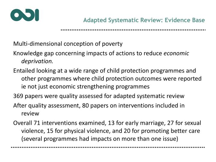 Adapted Systematic Review: Evidence Base