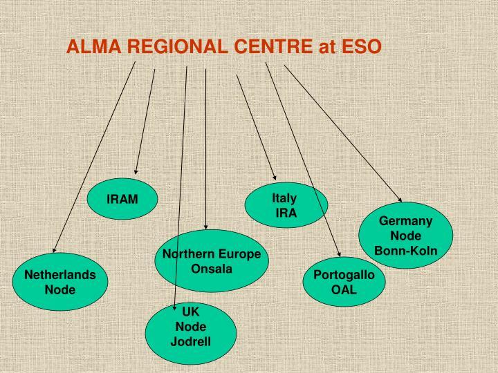 ALMA REGIONAL CENTRE at ESO