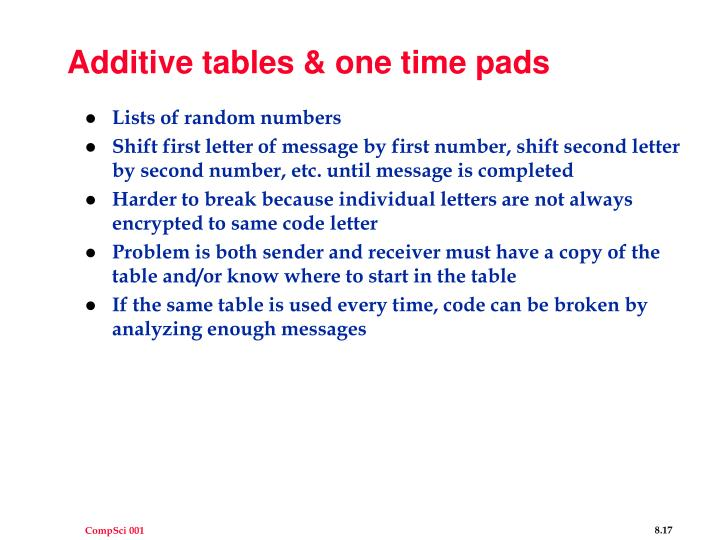 Additive tables & one time pads