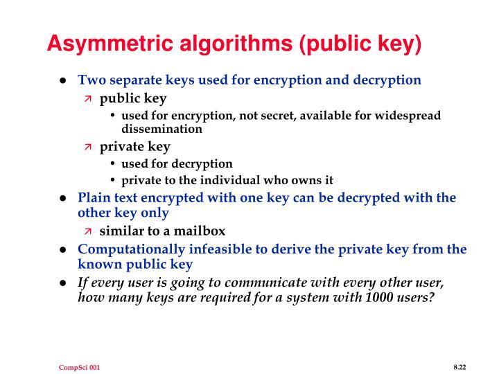 Asymmetric algorithms (public key)