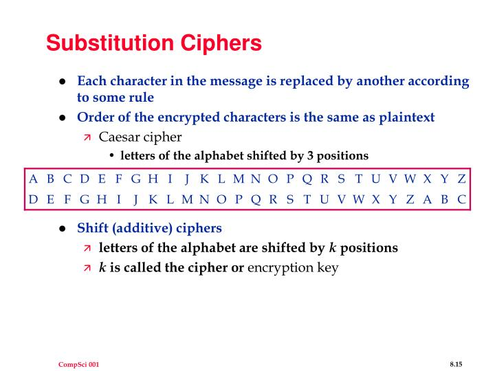 Substitution Ciphers