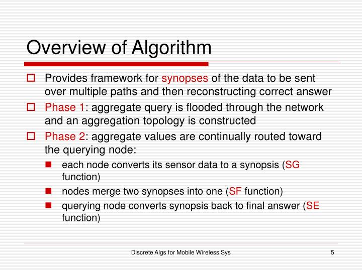 Overview of Algorithm