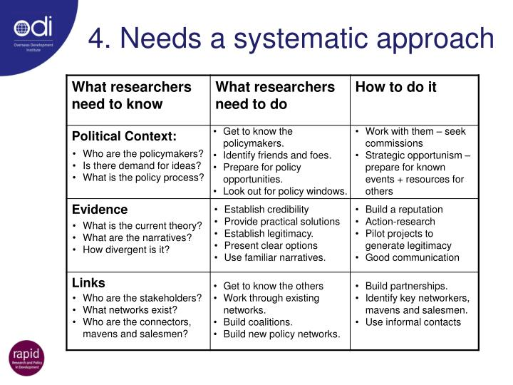 4. Needs a systematic approach