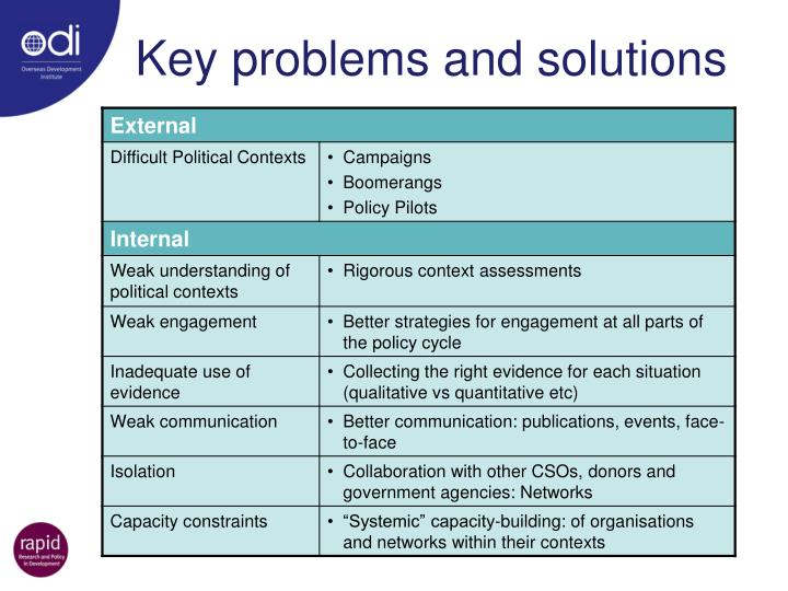 Key problems and solutions