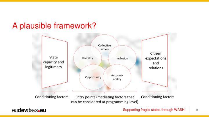A plausible framework?