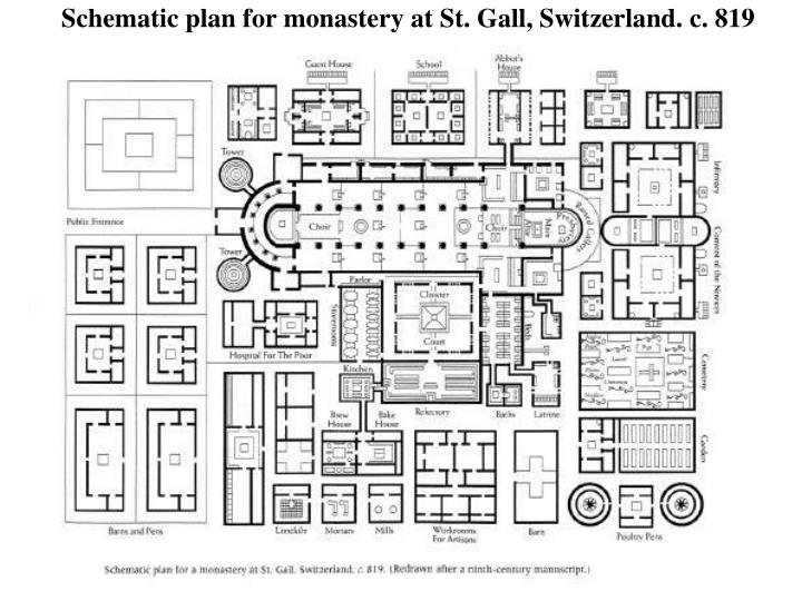 Schematic plan for monastery at St. Gall, Switzerland. c. 819