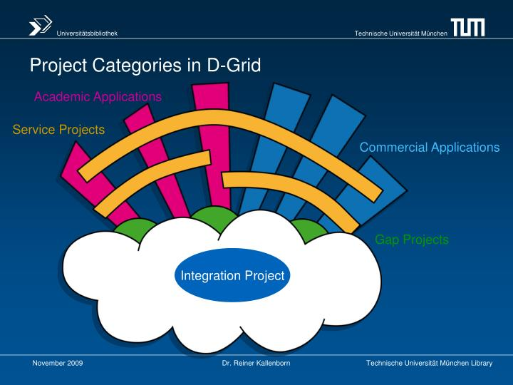 Project Categories in D-Grid