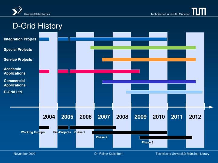 D-Grid History