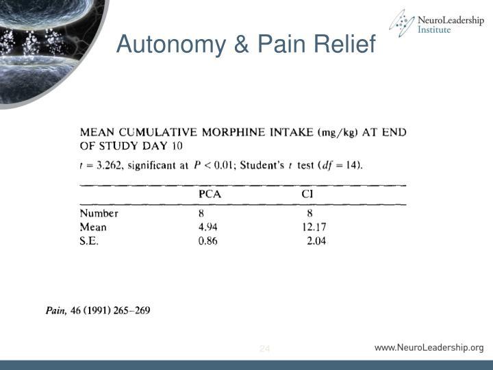 Autonomy & Pain Relief