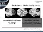 reflexive vs reflective systems1