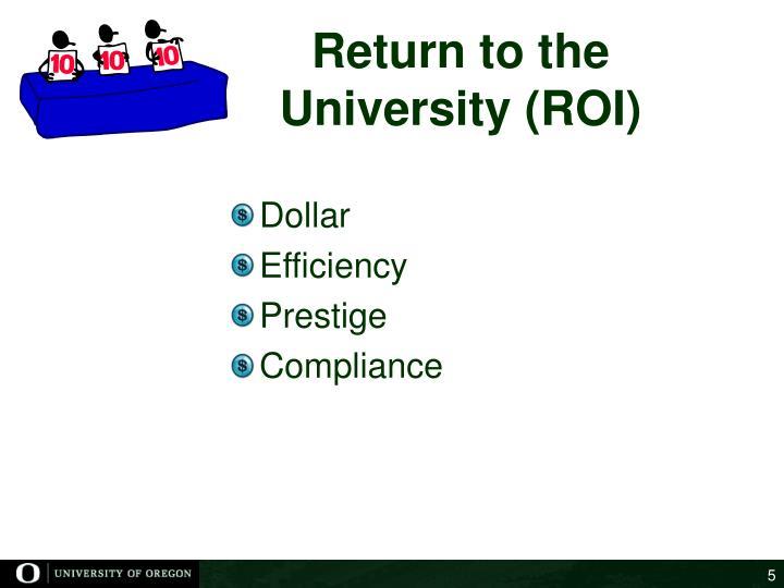 Return to the University (ROI)
