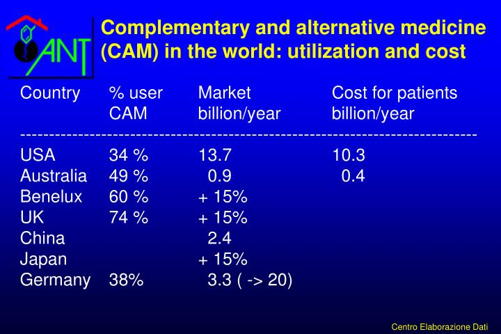 Complementary and alternative medicine (CAM) in the world: utilization and cost