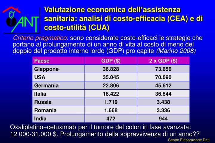 Valutazione economica dell'assistenza sanitaria: analisi di costo-efficacia (CEA) e di costo-utilità (CUA)