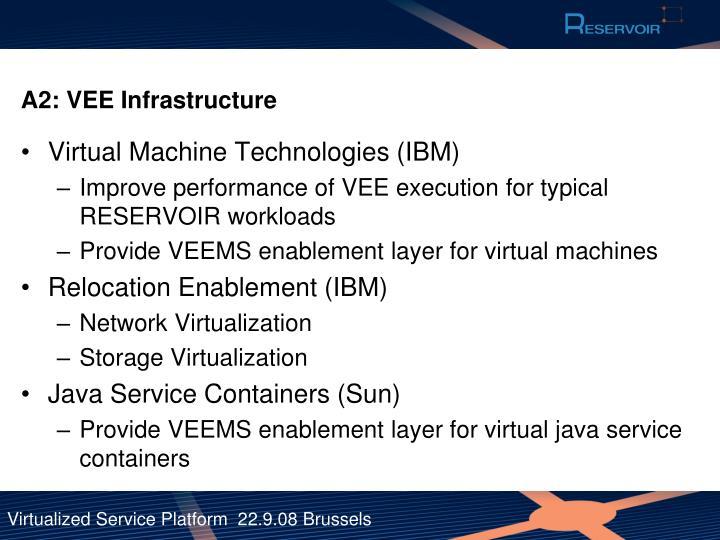 A2: VEE Infrastructure