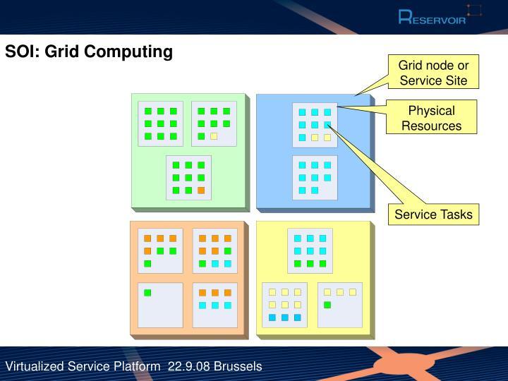 SOI: Grid Computing