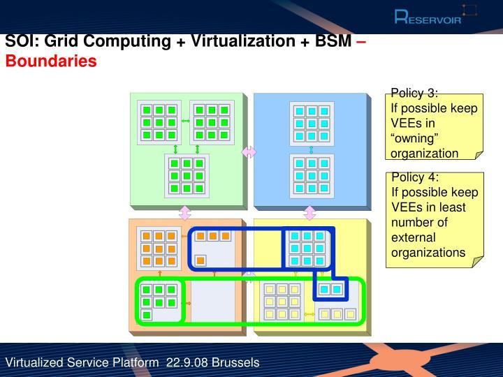 SOI: Grid Computing + Virtualization + BSM