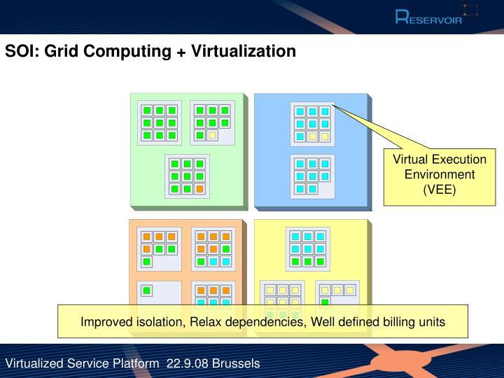SOI: Grid Computing + Virtualization