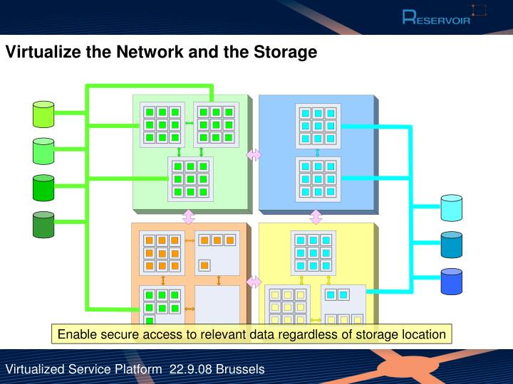 Virtualize the Network and the Storage
