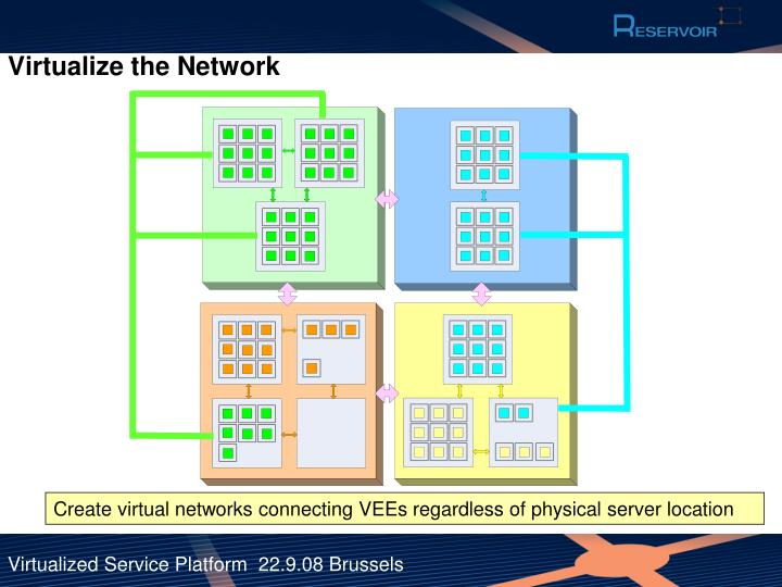 Virtualize the Network
