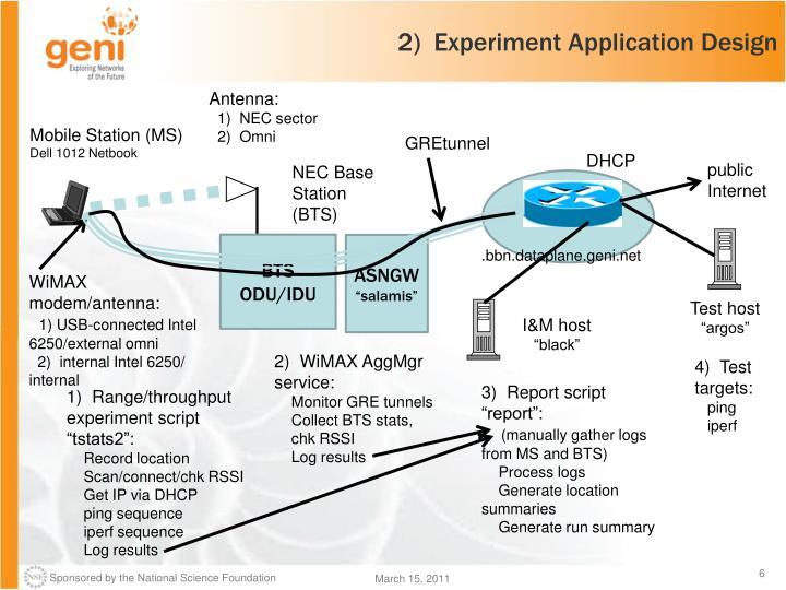 2)  Experiment Application Design