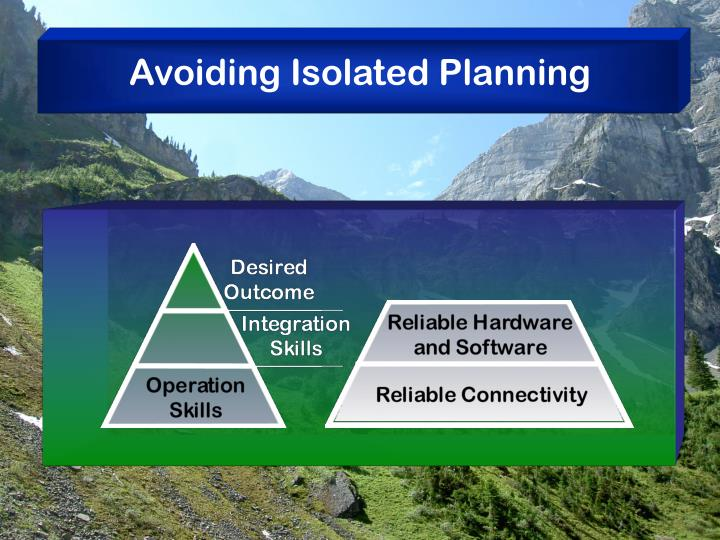 Avoiding Isolated Planning