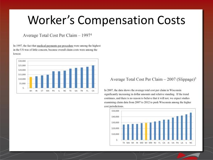 Worker's Compensation Costs