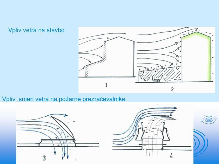 Vpliv vetra na stavbo