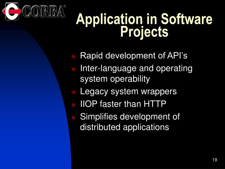 Application in Software Projects