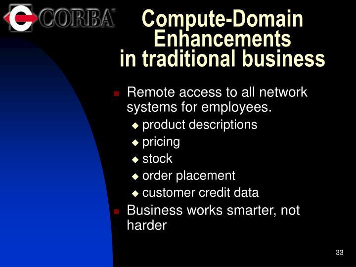 Compute-Domain Enhancements