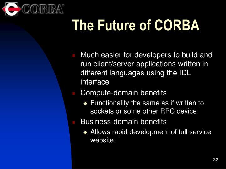 The Future of CORBA